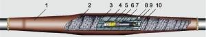 Соединительные муфты на кабель с пластмассовой изоляцией
