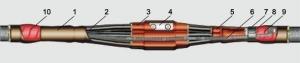 Муфты на кабель с бумажной пропитанной изоляцией