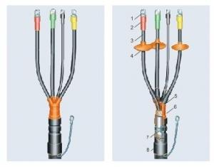 Концевые муфты на кабель с бумажной пропитанной изоляцией