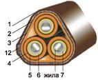 Соединительная муфта 10СТпМ для многожильного кабеля с бумажной пропитанной изоляцией на напряжение до 10кВ