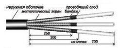 Последовательность монтажа концевой муфты 10ПКНТпЛН