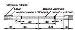 Последовательность монтажа соединительной муфты 10СТпО
